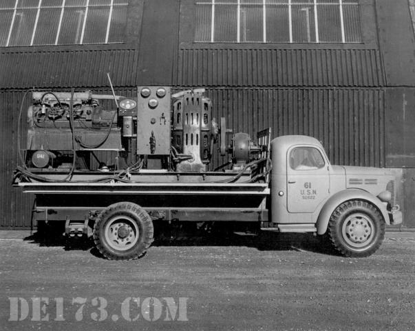 Portable Electric Generator, 1943